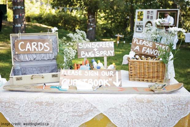 Country wedding decor ideas smooth for Wedding table sign ideas